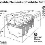 باتری و ضایعات آن